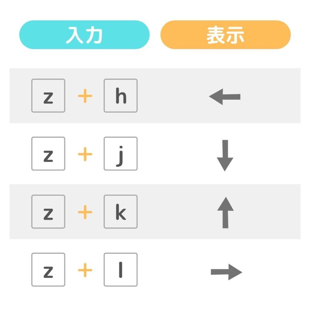 arrow-list